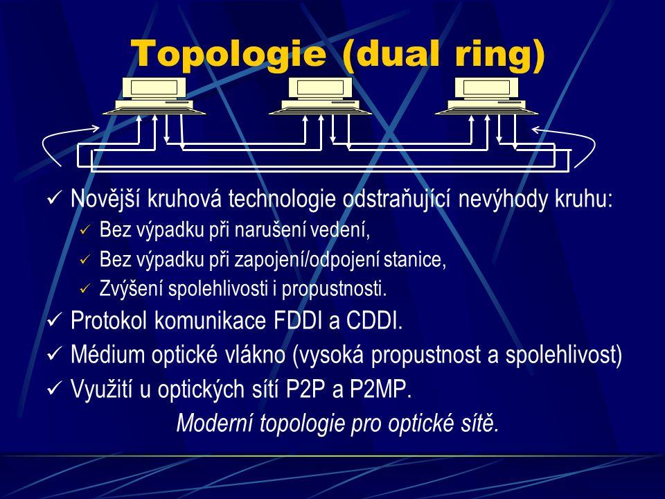 Topologie (dual ring) Novější kruhová technologie odstraňující nevýhody kruhu: Bez výpadku při narušení vedení, Bez výpadku při zapojení/odpojení stanice, Zvýšení spolehlivosti i propustnosti.