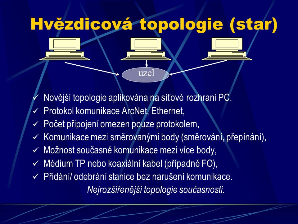 Hvězdicová topologie (star) Novější topologie aplikována na síťové rozhraní PC, Protokol komunikace ArcNet, Ethernet, Počet připojení omezen pouze protokolem, Komunikace mezi směrovanými body (směrování, přepínání), Možnost současné komunikace mezi více body, Médium TP nebo koaxiální kabel (případně FO), Přidání/ odebrání stanice bez narušení komunikace.