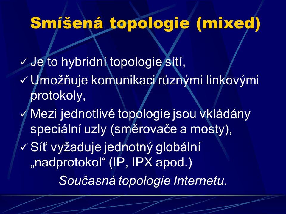 """Smíšená topologie (mixed) Je to hybridní topologie sítí, Umožňuje komunikaci různými linkovými protokoly, Mezi jednotlivé topologie jsou vkládány speciální uzly (směrovače a mosty), Síť vyžaduje jednotný globální """"nadprotokol (IP, IPX apod.) Současná topologie Internetu."""