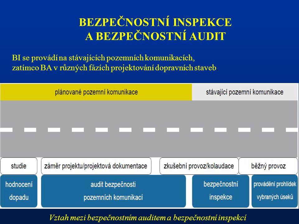 BEZPEČNOSTNÍ INSPEKCE A BEZPEČNOSTNÍ AUDIT BI se provádí na stávajících pozemních komunikacích, zatímco BA v různých fázích projektování dopravních st