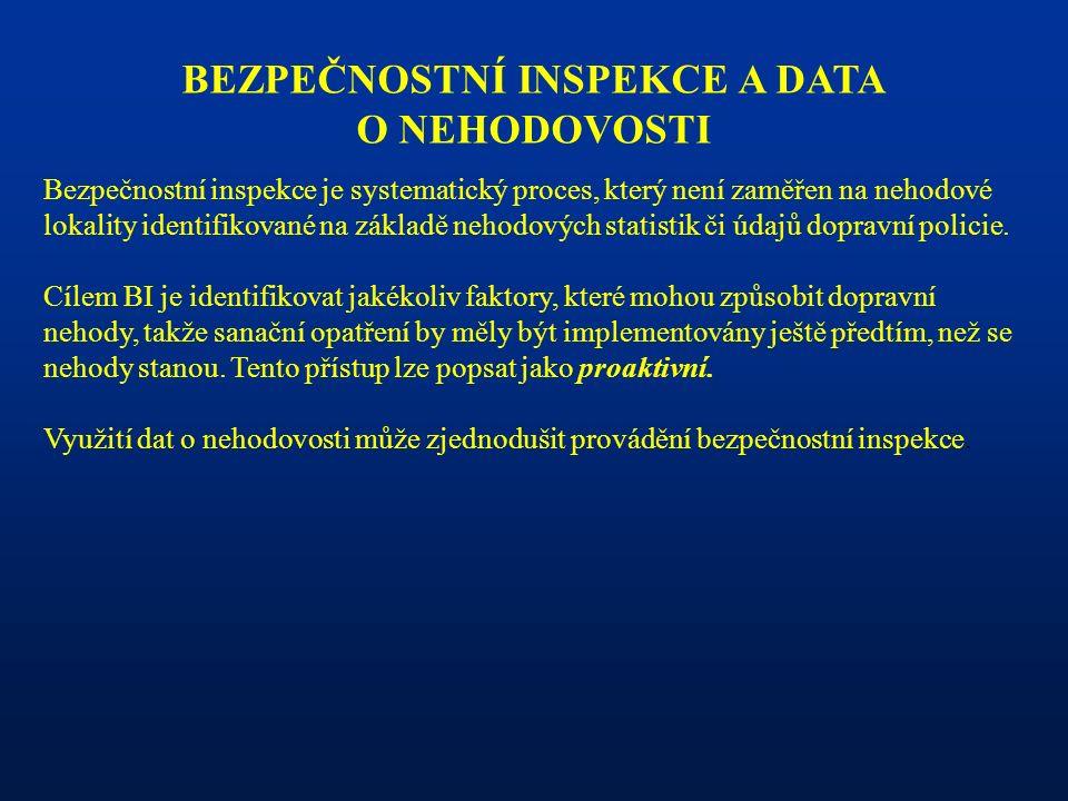 BEZPEČNOSTNÍ INSPEKCE A DATA O NEHODOVOSTI Bezpečnostní inspekce je systematický proces, který není zaměřen na nehodové lokality identifikované na zák