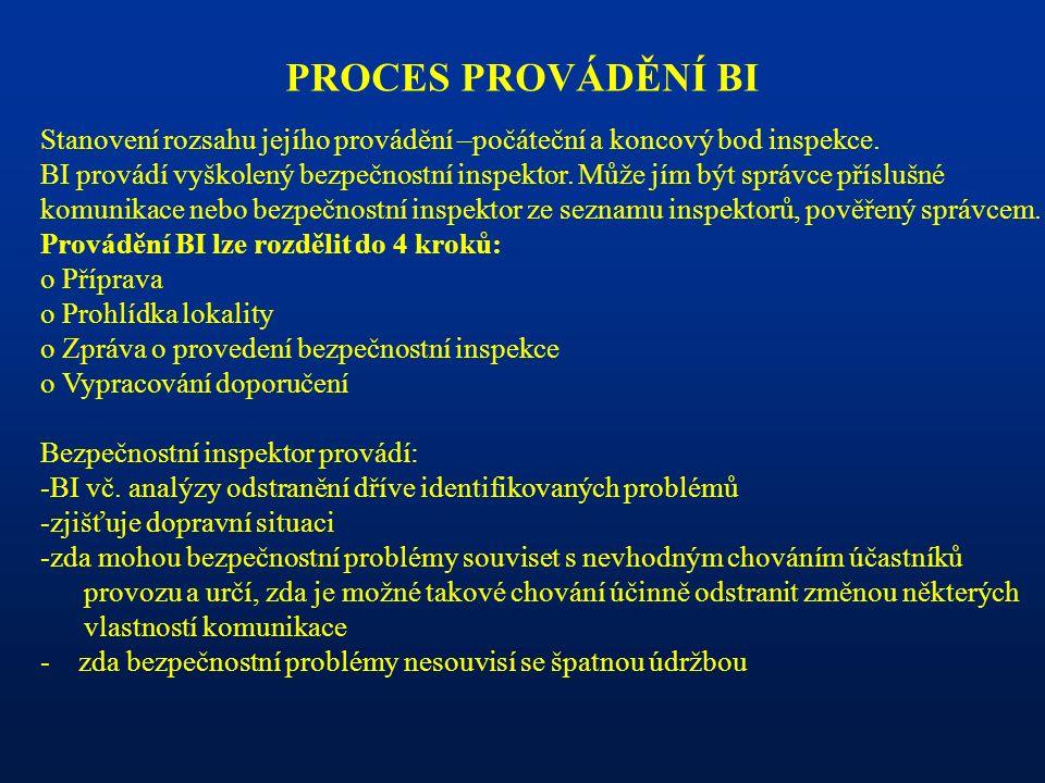 PROCES PROVÁDĚNÍ BI Stanovení rozsahu jejího provádění –počáteční a koncový bod inspekce.