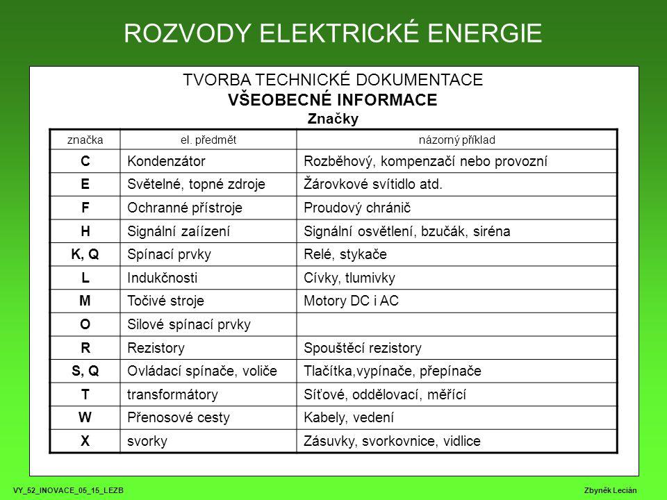 VY_52_INOVACE_05_15_LEZB Zbyněk Lecián TVORBA TECHNICKÉ DOKUMENTACE VŠEOBECNÉ INFORMACE Značky ROZVODY ELEKTRICKÉ ENERGIE značkael.