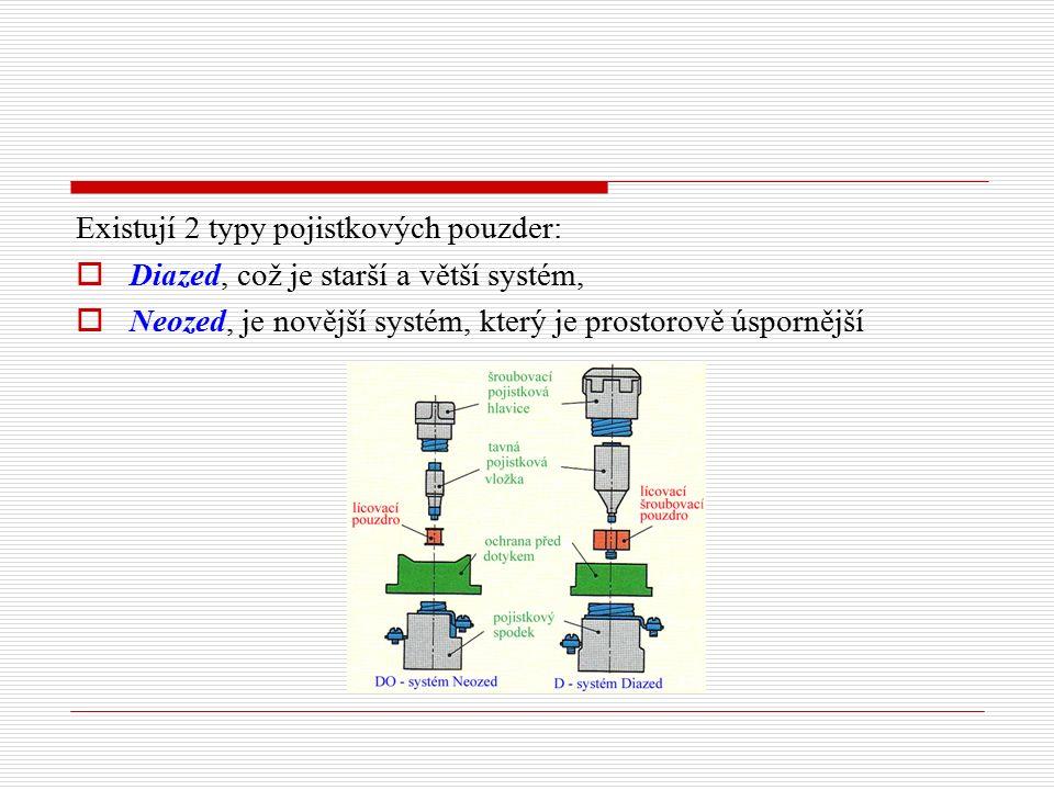 Existují 2 typy pojistkových pouzder:  Diazed, což je starší a větší systém,  Neozed, je novější systém, který je prostorově úspornější