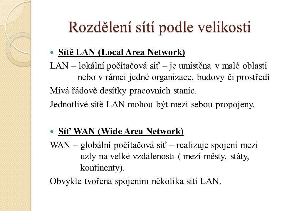Rozdělení sítí podle velikosti Sítě LAN (Local Area Network) LAN – lokální počítačová síť – je umístěna v malé oblasti nebo v rámci jedné organizace, budovy či prostředí Mívá řádově desítky pracovních stanic.