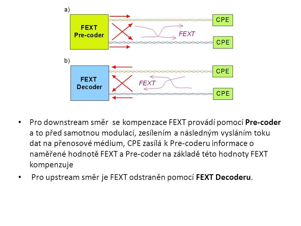 Pro downstream směr se kompenzace FEXT provádí pomocí Pre-coder a to před samotnou modulací, zesílením a následným vysláním toku dat na přenosové médium, CPE zasílá k Pre-coderu informace o naměřené hodnotě FEXT a Pre-coder na základě této hodnoty FEXT kompenzuje Pro upstream směr je FEXT odstraněn pomocí FEXT Decoderu.