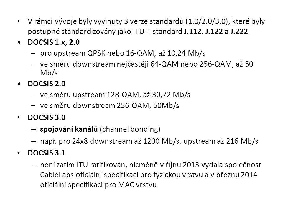 V rámci vývoje byly vyvinuty 3 verze standardů (1.0/2.0/3.0), které byly postupně standardizovány jako ITU-T standard J.112, J.122 a J.222.
