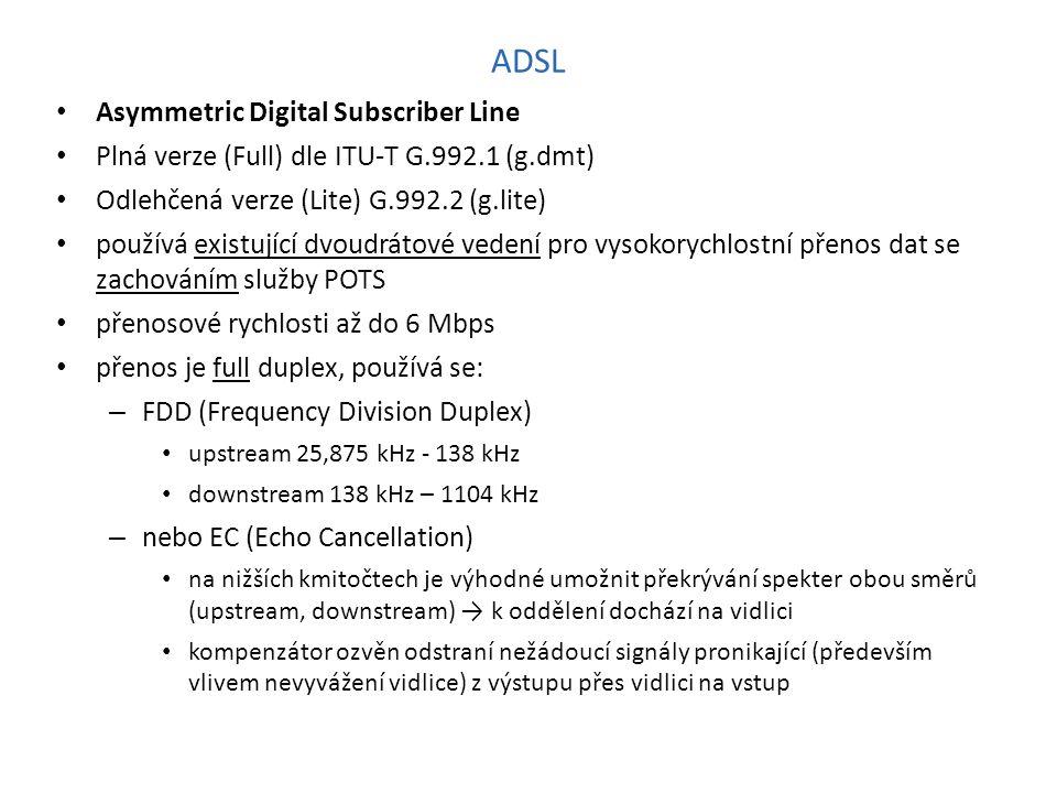 Obr.: Zařízení DSLAM (možné řešení) podporuje: ADSL2+, VDSL2, SHDSL (dle typ karet), POTS, FE, P2P, ISDN, GPON, GE