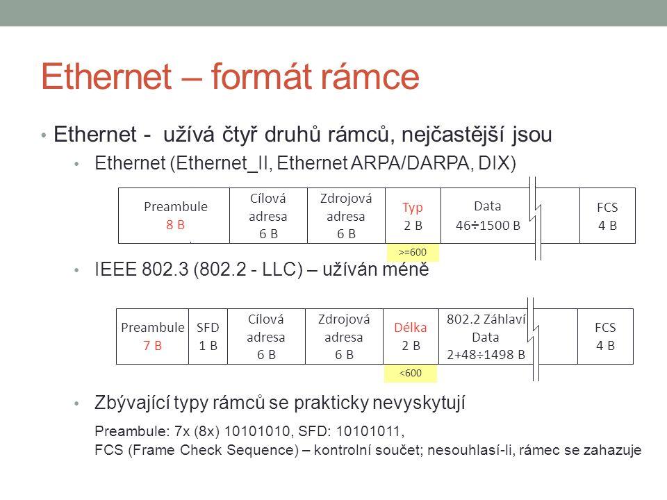 Ethernet – formát rámce Ethernet - užívá čtyř druhů rámců, nejčastější jsou Ethernet (Ethernet_II, Ethernet ARPA/DARPA, DIX) IEEE 802.3 (802.2 - LLC) – užíván méně Zbývající typy rámců se prakticky nevyskytují Preambule: 7x (8x) 10101010, SFD: 10101011, FCS (Frame Check Sequence) – kontrolní součet; nesouhlasí-li, rámec se zahazuje Preambule 7 B SFD 1 B Cílová adresa 6 B Zdrojová adresa 6 B Délka 2 B FCS 4 B 802.2 Záhlaví Data 2+48÷1498 B Cílová adresa 6 B Zdrojová adresa 6 B Typ 2 B FCS 4 B Data 46 ÷ 1500 B Preambule 8 B <600 >=600