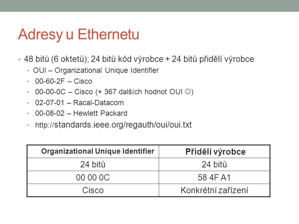 Adresy u Ethernetu 48 bitů (6 oktetů); 24 bitů kód výrobce + 24 bitů přidělí výrobce OUI – Organizational Unique Identifier 00-60-2F – Cisco 00-00-0C – Cisco (+ 367 dalších hodnot OUI ) 02-07-01 – Racal-Datacom 00-08-02 – Hewlett Packard http:// standards.ieee.org/regauth/oui/oui.txt Organizational Unique Identifier Přidělí výrobce 24 bitů 00 00 0C58 4F A1 CiscoKonkrétní zařízení