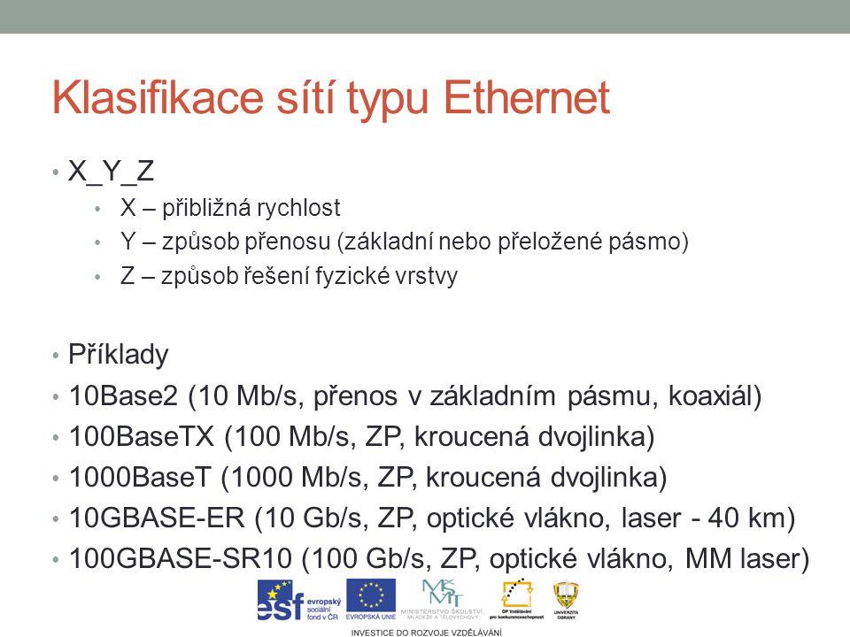 Klasifikace sítí typu Ethernet X_Y_Z X – přibližná rychlost Y – způsob přenosu (základní nebo přeložené pásmo) Z – způsob řešení fyzické vrstvy Příklady 10Base2 (10 Mb/s, přenos v základním pásmu, koaxiál) 100BaseTX (100 Mb/s, ZP, kroucená dvojlinka) 1000BaseT (1000 Mb/s, ZP, kroucená dvojlinka) 10GBASE-ER (10 Gb/s, ZP, optické vlákno, laser - 40 km) 100GBASE-SR10 (100 Gb/s, ZP, optické vlákno, MM laser)