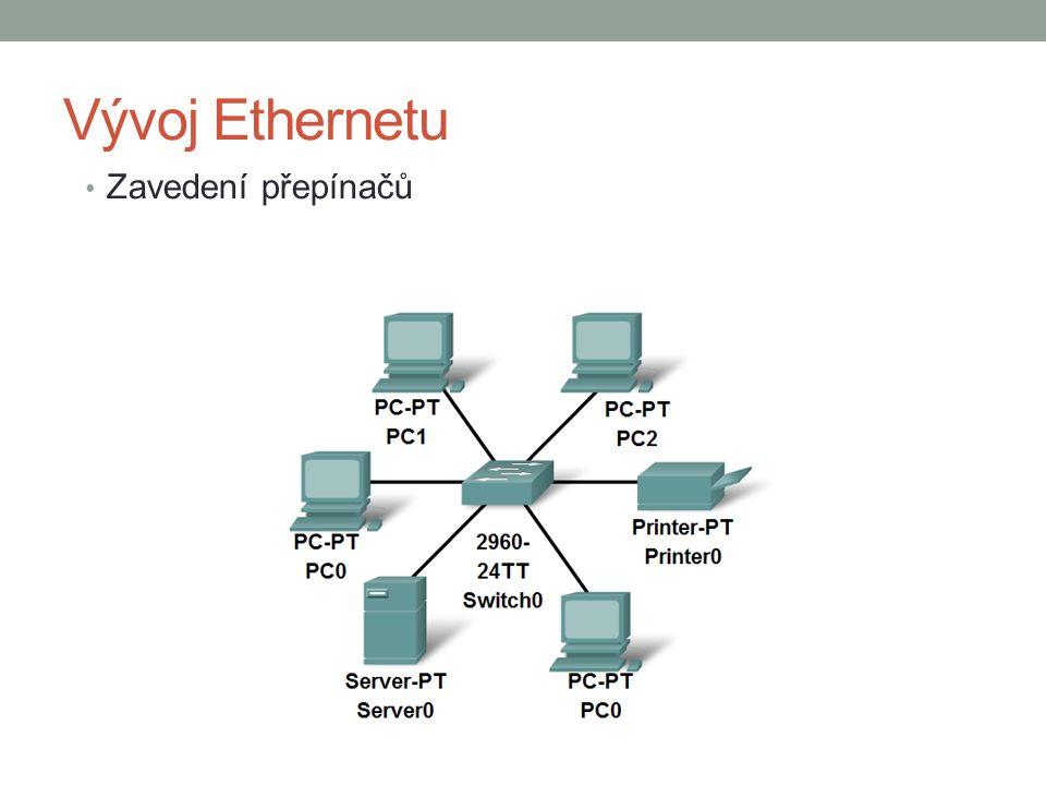 Zavedení přepínačů Vývoj Ethernetu
