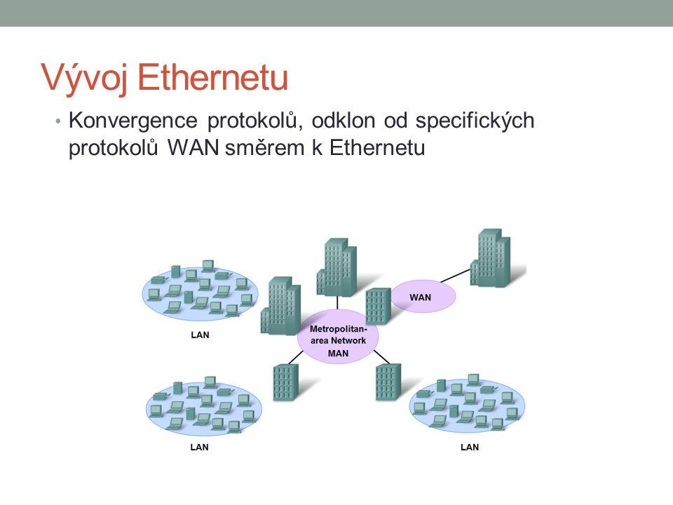 Konvergence protokolů, odklon od specifických protokolů WAN směrem k Ethernetu Vývoj Ethernetu