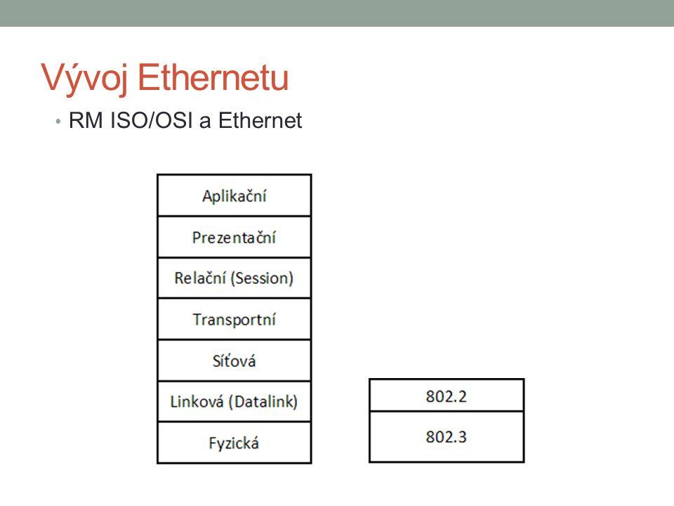 RM ISO/OSI a Ethernet Vývoj Ethernetu