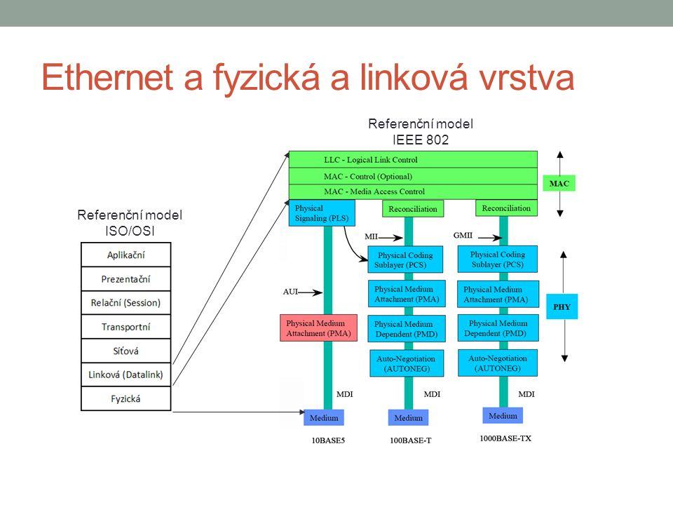 Aktivní prvky sítí Ethernet Fyzická vrstva Opakovač (repeater) Dvě rozhraní, prodloužení dosahu, přechod mezi různými typy médií Rozbočovač (hub) Větší počet rozhraní (8, 16, …) Fyzická topologie hvězda Linková vrstva Most (bridge) Dvě rozhraní, rozdělení do dvou kolizních domén, prodloužení dosahu Přepínač (switch) Větší počet rozhraní (8, 16, …), rozdělení do více kolizních domén Fyzická topologie hvězda
