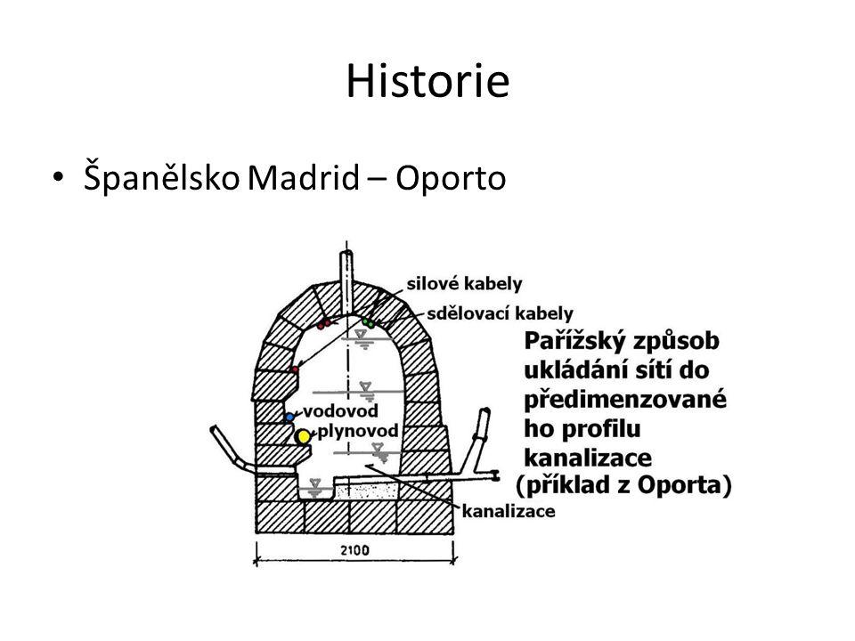 Historie Španělsko Madrid – Oporto