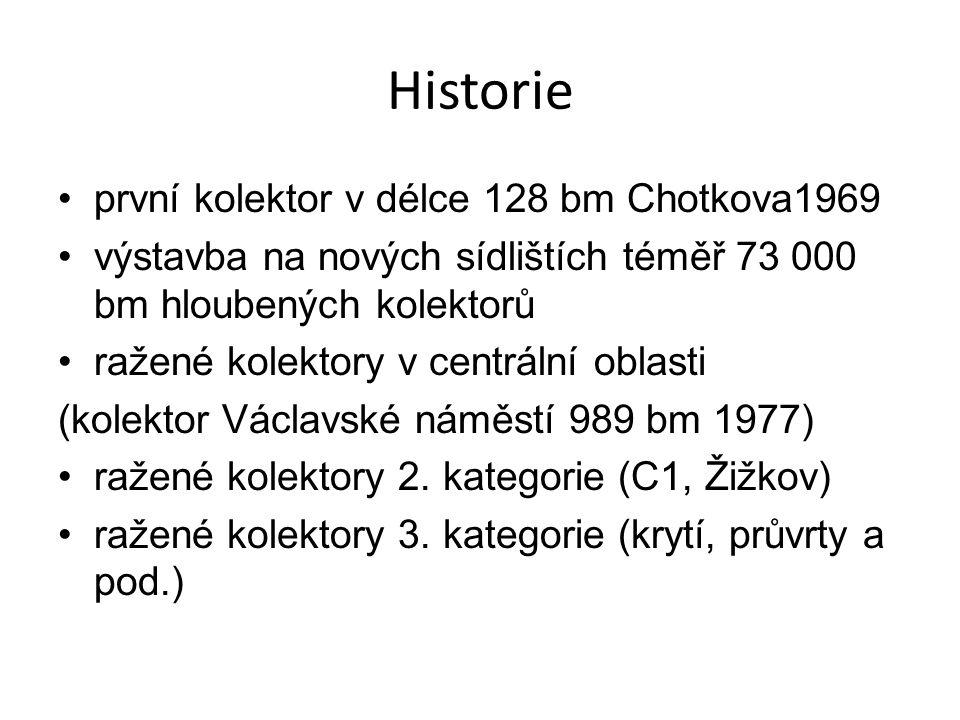 Historie první kolektor v délce 128 bm Chotkova1969 výstavba na nových sídlištích téměř 73 000 bm hloubených kolektorů ražené kolektory v centrální oblasti (kolektor Václavské náměstí 989 bm 1977) ražené kolektory 2.