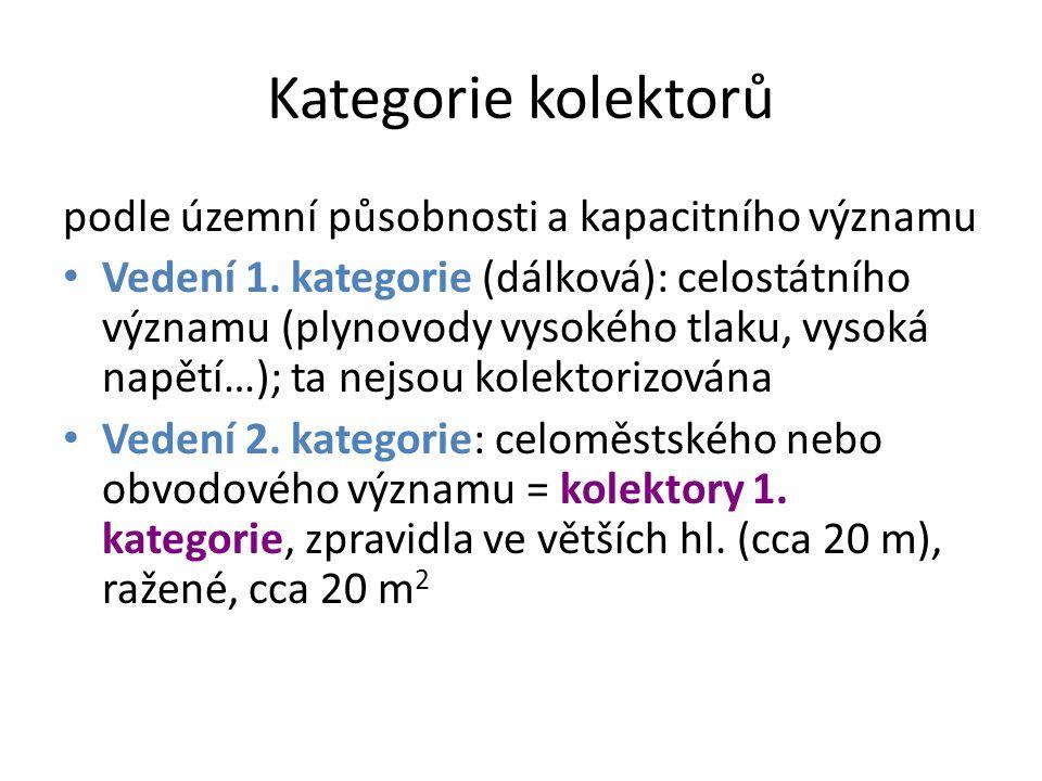 Kategorie kolektorů podle územní působnosti a kapacitního významu Vedení 1.