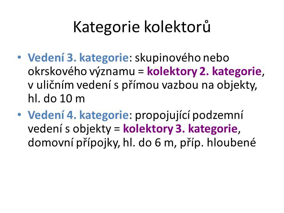 Kategorie kolektorů Vedení 3. kategorie: skupinového nebo okrskového významu = kolektory 2.