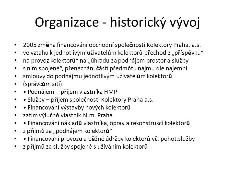 Organizace - historický vývoj 2005 změna financování obchodní společnosti Kolektory Praha, a.s.