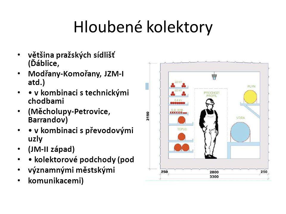 Hloubené kolektory většina pražských sídlišť (Ďáblice, Modřany-Komořany, JZM-I atd.) v kombinaci s technickými chodbami (Měcholupy-Petrovice, Barrandov) v kombinaci s převodovými uzly (JM-II západ) kolektorové podchody (pod významnými městskými komunikacemi)
