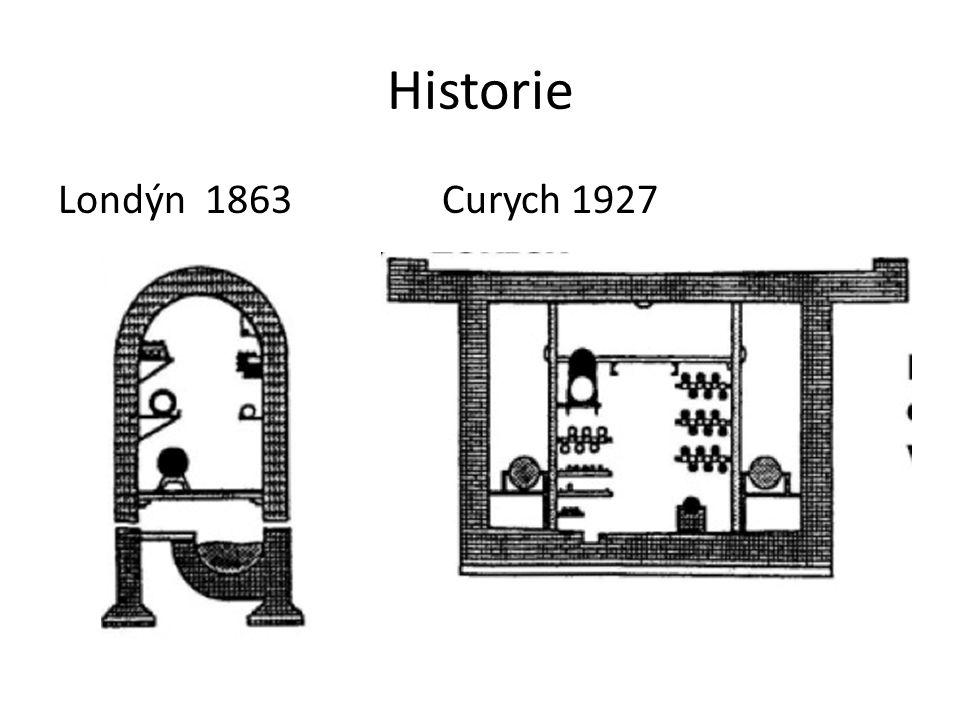Historie Londýn 1863Curych 1927