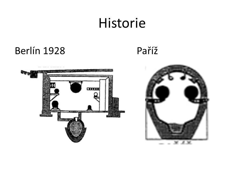 Historie Berlín 1928 Paříž