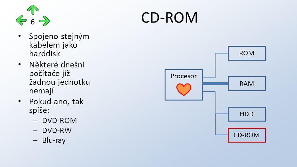 Spojeno stejným kabelem jako harddisk Některé dnešní počítače již žádnou jednotku nemají Pokud ano, tak spíše: – DVD-ROM – DVD-RW – Blu-ray CD-ROM 6 Procesor ROM RAM HDD CD-ROM