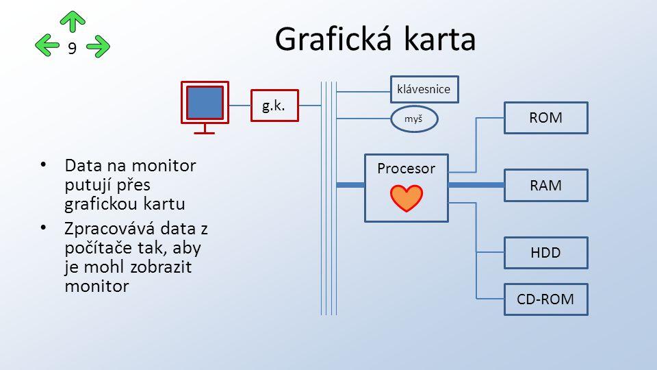 Data na monitor putují přes grafickou kartu Zpracovává data z počítače tak, aby je mohl zobrazit monitor Grafická karta 9 Procesor ROM RAM HDD CD-ROM klávesnice myš g.k.