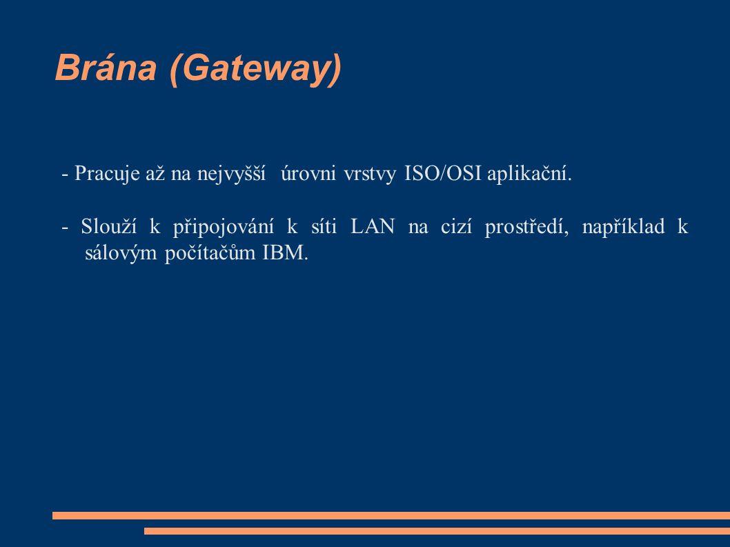 Brána (Gateway) - Pracuje až na nejvyšší úrovni vrstvy ISO/OSI aplikační.