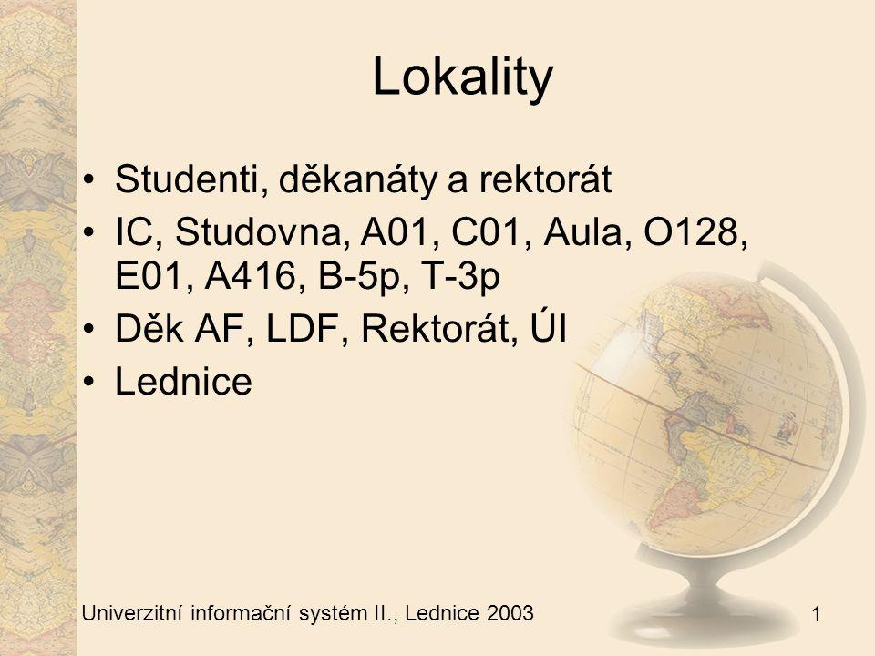 1 Univerzitní informační systém II., Lednice 2003 Jak to děláme Vymyšlení lokalit Běhání s montéry Konfigurace a oživování Vybudování vlan v naší síti Konfigurace FW Testovací provoz Slavnostní otevření