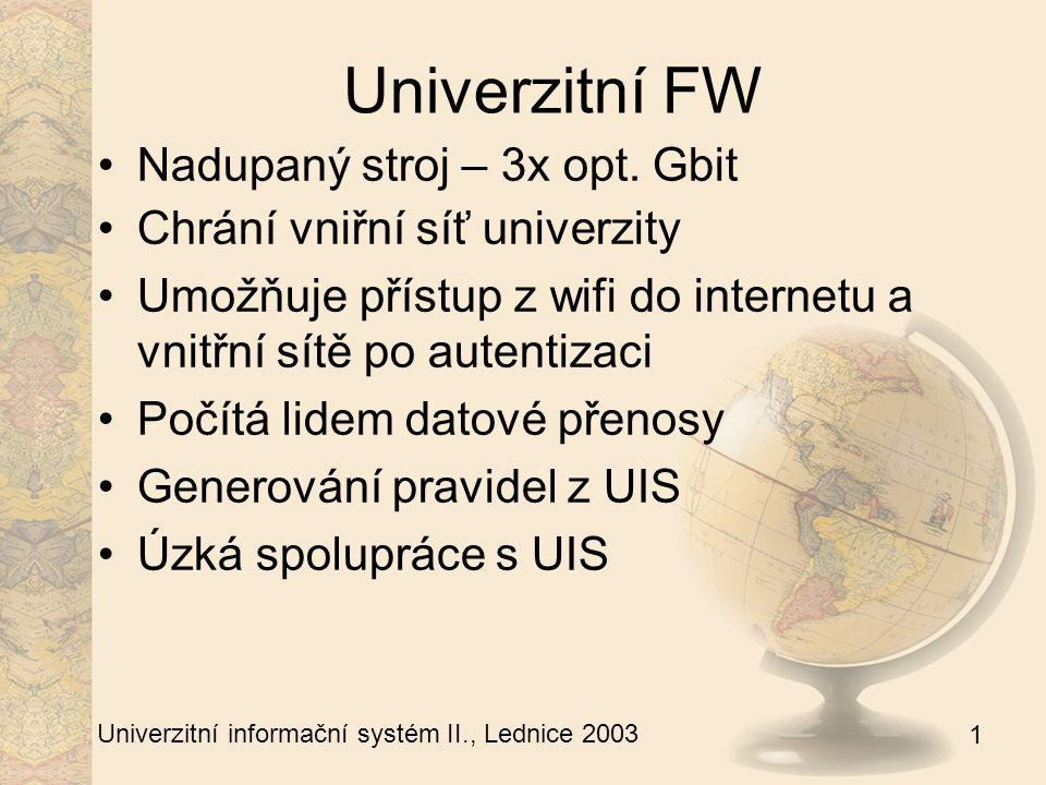 1 Univerzitní informační systém II., Lednice 2003 Univerzitní FW Nadupaný stroj – 3x opt.