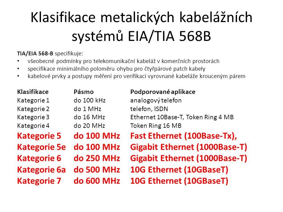 Klasifikace metalických kabelážních systémů EIA/TIA 568B TIA/EIA 568-B specifikuje: všeobecné podmínky pro telekomunikační kabeláž v komerčních prostorách specifikace minimálního poloměru ohybu pro čtyřpárové patch kabely kabelové prvky a postupy měření pro verifikaci vyrovnané kabeláže krouceným párem Klasifikace Pásmo Podporované aplikace Kategorie 1 do 100 kHz analogový telefon Kategorie 2 do 1 MHz telefon, ISDN Kategorie 3 do 16 MHz Ethernet 10Base-T, Token Ring 4 MB Kategorie 4 do 20 MHz Token Ring 16 MB Kategorie 5 do 100 MHz Fast Ethernet (100Base-Tx), Kategorie 5e do 100 MHz Gigabit Ethernet (1000Base-T) Kategorie 6 do 250 MHz Gigabit Ethernet (1000Base-T) Kategorie 6a do 500 MHz 10G Ethernet (10GBaseT) Kategorie 7 do 600 MHz 10G Ethernet (10GBaseT)
