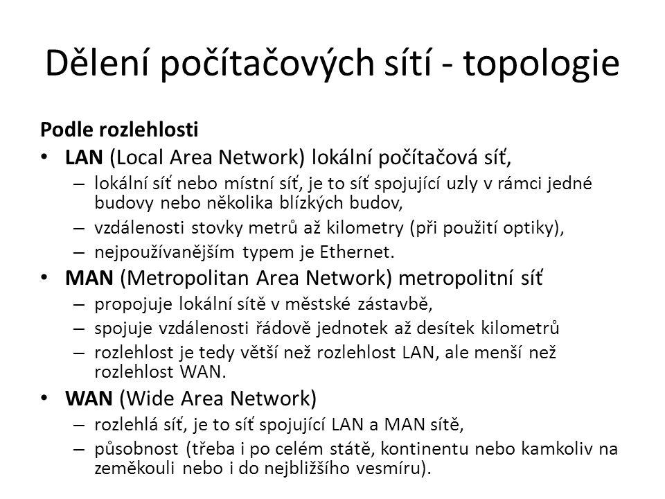 Dělení počítačových sítí - topologie Podle rozlehlosti LAN (Local Area Network) lokální počítačová síť, – lokální síť nebo místní síť, je to síť spojující uzly v rámci jedné budovy nebo několika blízkých budov, – vzdálenosti stovky metrů až kilometry (při použití optiky), – nejpoužívanějším typem je Ethernet.