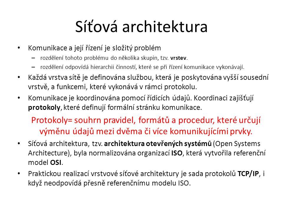 Síťová architektura Komunikace a její řízení je složitý problém – rozdělení tohoto problému do několika skupin, tzv.