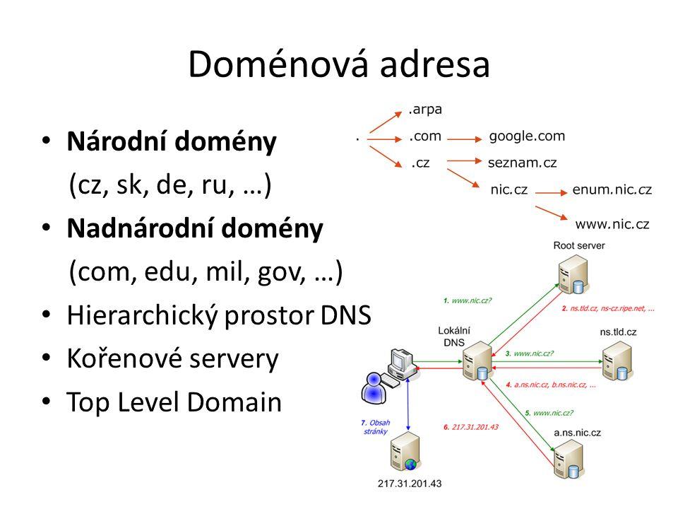 Doménová adresa Národní domény (cz, sk, de, ru, …) Nadnárodní domény (com, edu, mil, gov, …) Hierarchický prostor DNS Kořenové servery Top Level Domain