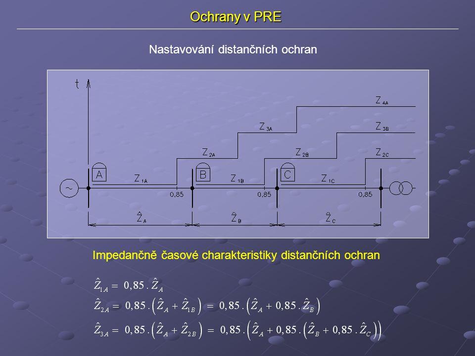 Ochrany v PRE Impedančně časové charakteristiky distančních ochran Nastavování distančních ochran