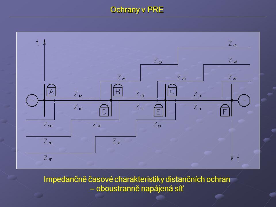 Ochrany v PRE Impedančně časové charakteristiky distančních ochran – oboustranně napájená síť