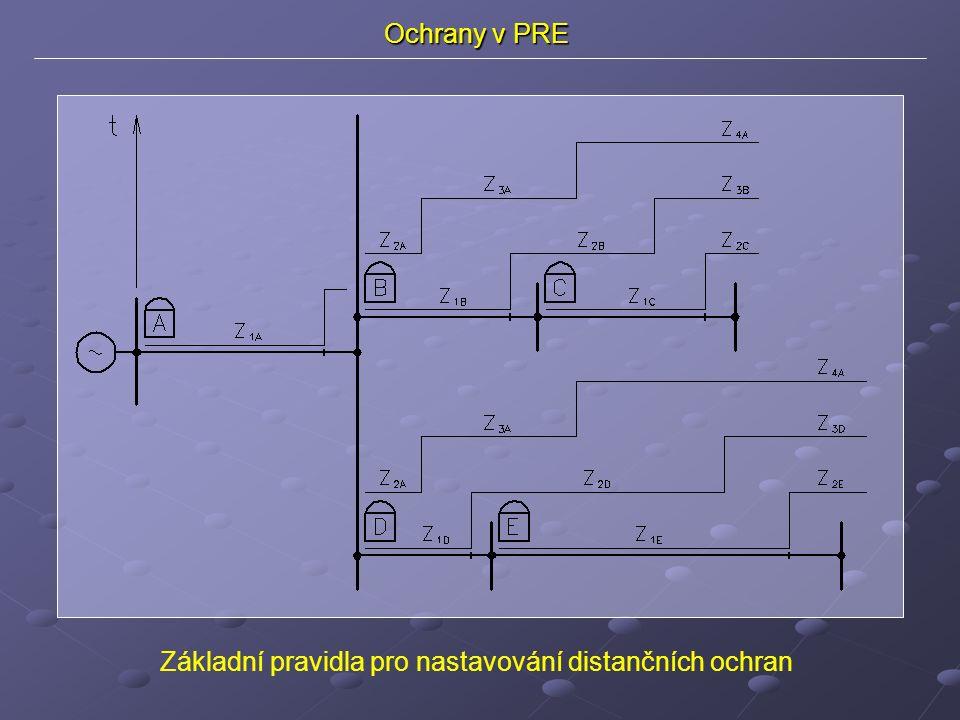 Základní pravidla pro nastavování distančních ochran