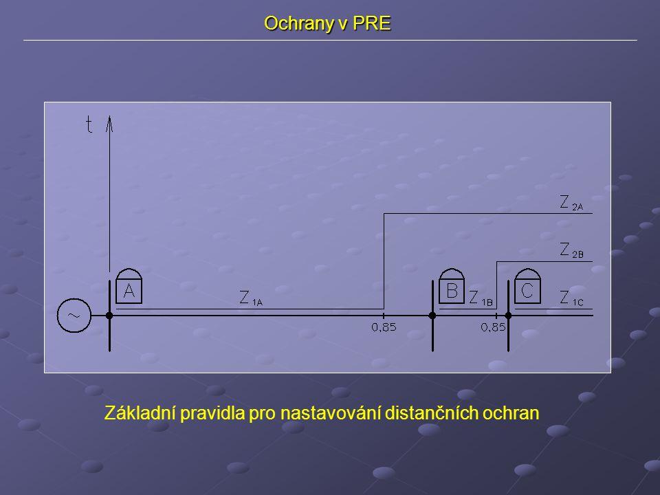 Ochrany v PRE Základní pravidla pro nastavování distančních ochran