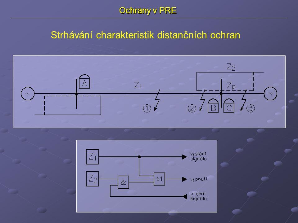 Ochrany v PRE Strhávání charakteristik distančních ochran