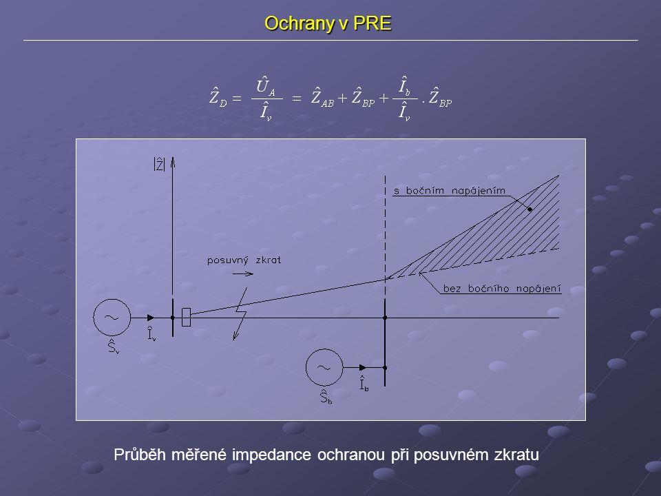 Ochrany v PRE Průběh měřené impedance ochranou při posuvném zkratu