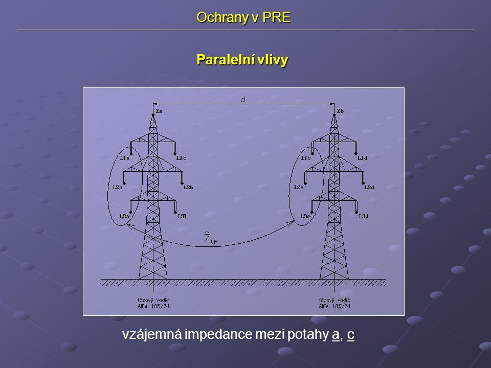 Ochrany v PRE vzájemná impedance mezi potahy a, c Paralelní vlivy
