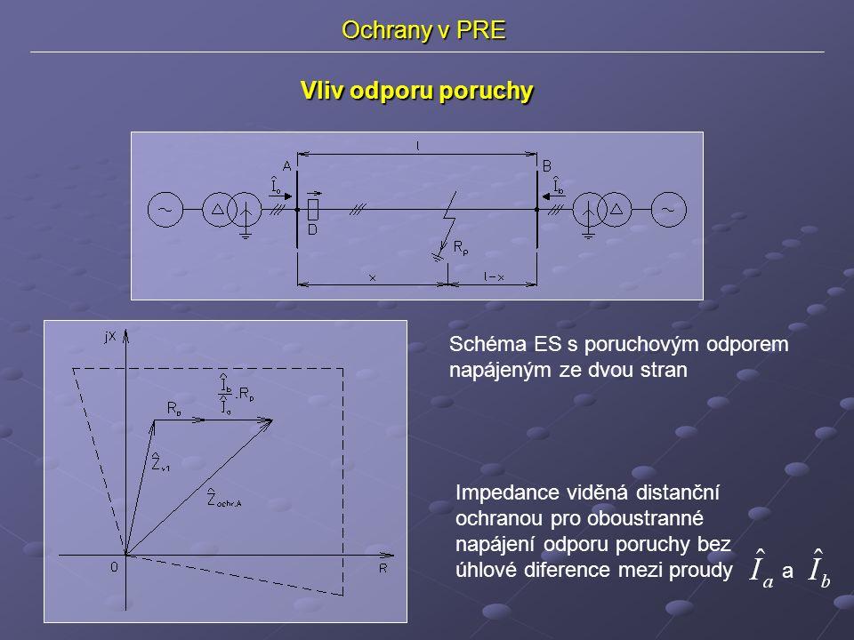 Ochrany v PRE Vliv odporu poruchy Schéma ES s poruchovým odporem napájeným ze dvou stran Impedance viděná distanční ochranou pro oboustranné napájení odporu poruchy bez úhlové diference mezi proudy a