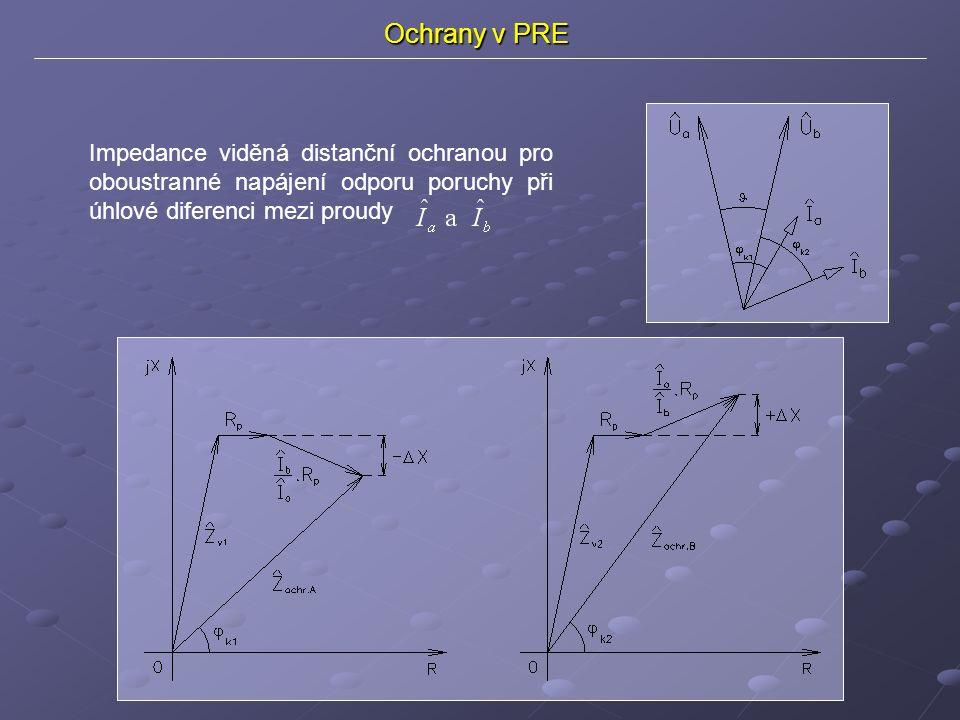 Ochrany v PRE Impedance viděná distanční ochranou pro oboustranné napájení odporu poruchy při úhlové diferenci mezi proudy
