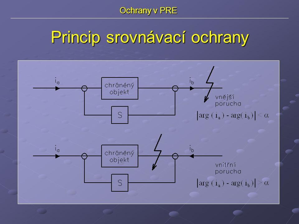 Ochrany v PRE Princip srovnávací ochrany