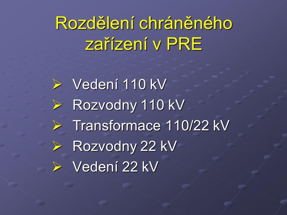 Rozdělení chráněného zařízení v PRE  Vedení 110 kV  Rozvodny 110 kV  Transformace 110/22 kV  Rozvodny 22 kV  Vedení 22 kV