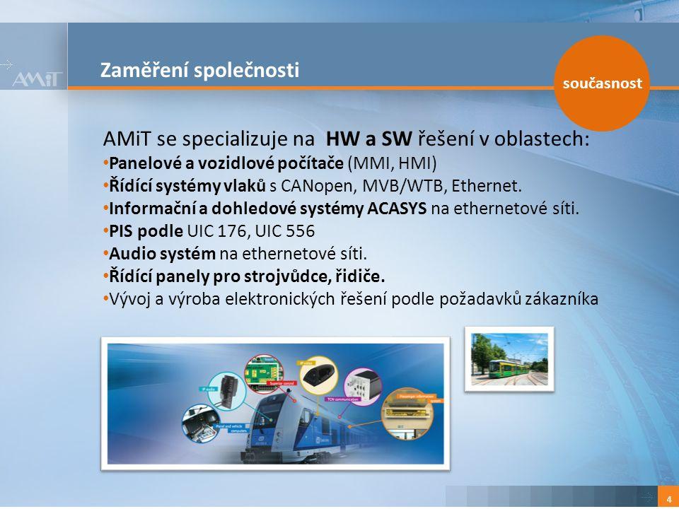 Zaměření společnosti 4 AMiT se specializuje na HW a SW řešení v oblastech: Panelové a vozidlové počítače (MMI, HMI) Řídící systémy vlaků s CANopen, MVB/WTB, Ethernet.