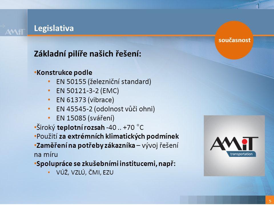 Legislativa 5 Základní pilíře našich řešení: Konstrukce podle EN 50155 (železniční standard) EN 50121-3-2 (EMC) EN 61373 (vibrace) EN 45545-2 (odolnost vůči ohni) EN 15085 (sváření) Široký teplotní rozsah -40..