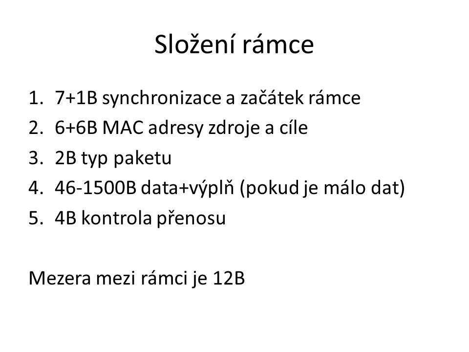 Složení rámce 1.7+1B synchronizace a začátek rámce 2.6+6B MAC adresy zdroje a cíle 3.2B typ paketu 4.46-1500B data+výplň (pokud je málo dat) 5.4B kontrola přenosu Mezera mezi rámci je 12B
